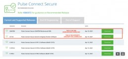 Pulse Connect Secure – Critical 0-DAY Vulnerability